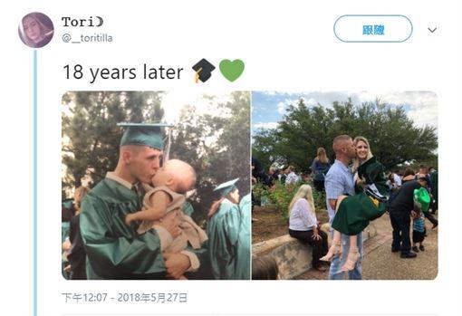 抱女兒拍畢業照!18年對比曝光 萬人驚呼:爸爸越老越帥
