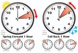 礼拜天少睡一小时!2020夏令时又来啦!周一上班上学别迟到哦~