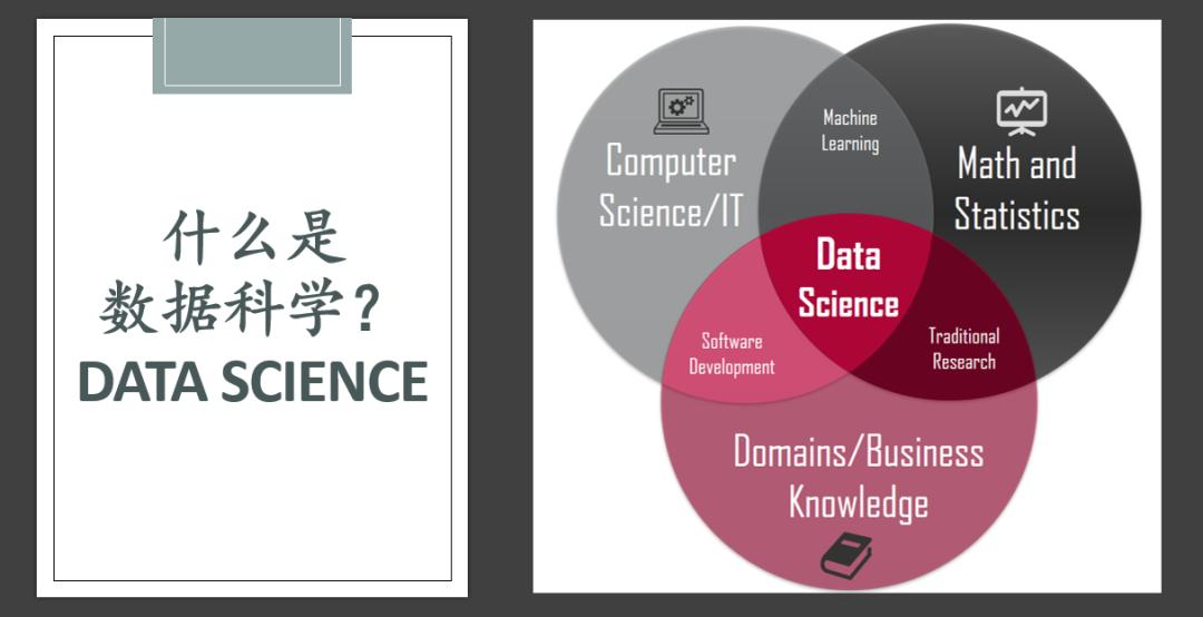 在数据时代中把握教育的趋势  ACiPrep南加州学苑